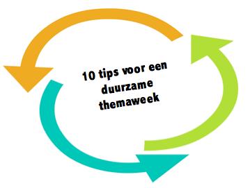 Duurzame themaweek