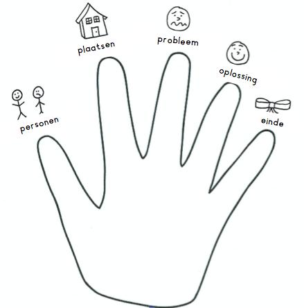 5 vinger verhaal opbouw